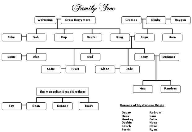 Alex Haley Family Tree | galleryhip.com - The Hippest Galleries!